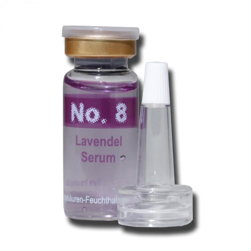 Meso Serum